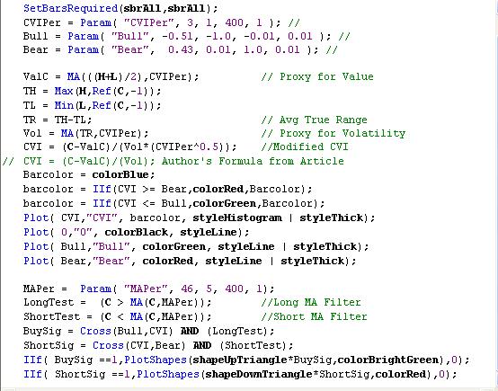 MCVI AmiBroker Code
